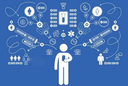 长沙网站建设:长沙网建该具备什么样的功能?